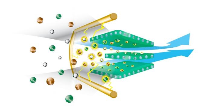 TOSHIBA DAISEIKAI dokonalá filtrace pylů a alergenů