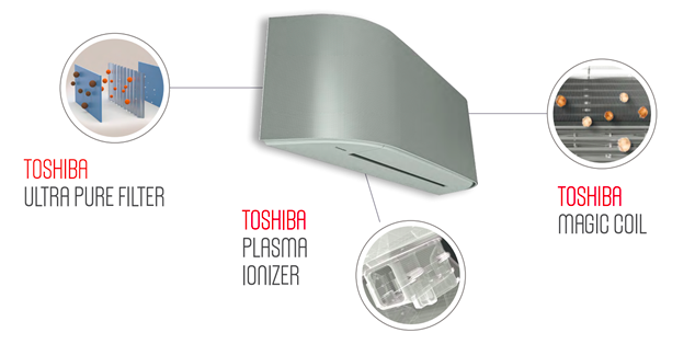 Klimatizace TOSHIBA HAORI s plasma ionizátorem
